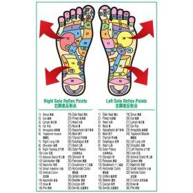 Health Pad (Choose Qty)