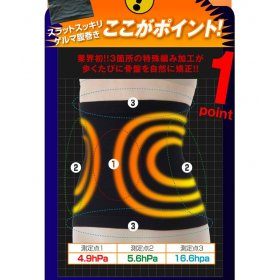 Suratto Sukkiri Germa Haramaki - Japan Titanium Germanium Spiral Forced Thin Silver Belly Belt